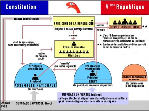 Régime Efficace Et Durable 2014